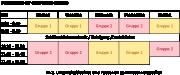 Stundenplan-Coronazeit